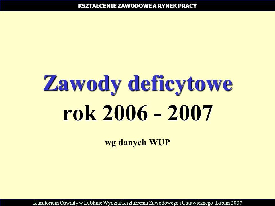 Zawody deficytowe rok 2006 - 2007 Kuratorium Oświaty w Lublinie Wydział Kształcenia Zawodowego i Ustawicznego Lublin 2007 KSZTAŁCENIE ZAWODOWE A RYNEK PRACY wg danych WUP