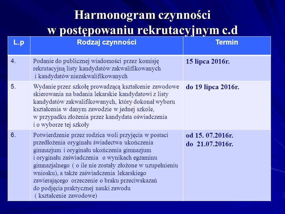Harmonogram czynności w postępowaniu rekrutacyjnym c.d L.pRodzaj czynnościTermin 4.