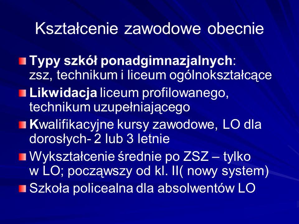 Harmonogram czynności w postępowaniu rekrutacyjnym c.d L.pRodzaj czynnościTermin 7.Podanie do publicznej wiadomości przez komisję rekrutacyjną listy kandydatów przyjętych i kandydatów nieprzyjętych 22.07.2016r.