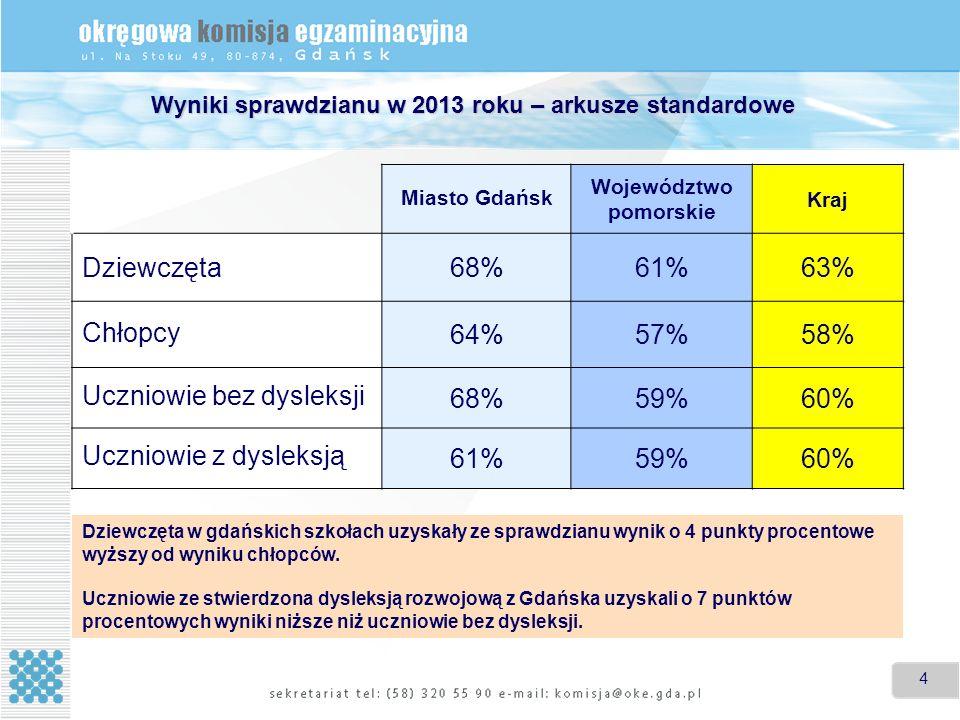4 Wyniki sprawdzianu w 2013 roku – arkusze standardowe.