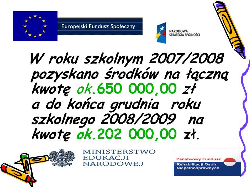 W roku szkolnym 2007/2008 pozyskano środków na łączną kwotę ok.650 000,00 zł a do końca grudnia roku szkolnego 2008/2009 na kwotę ok.202 000,00 zł.