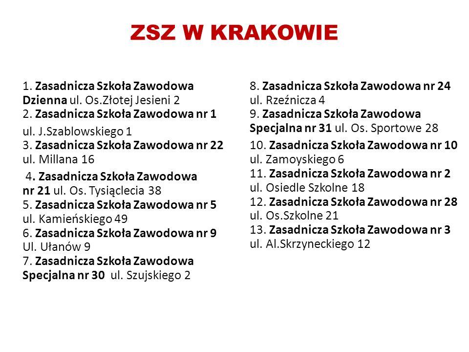 ZSZ W KRAKOWIE 1. Zasadnicza Szkoła Zawodowa Dzienna ul.