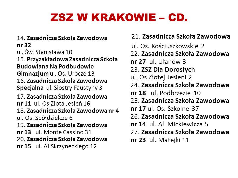 ZSZ W KRAKOWIE – CD. 14. Zasadnicza Szkoła Zawodowa nr 32 ul.