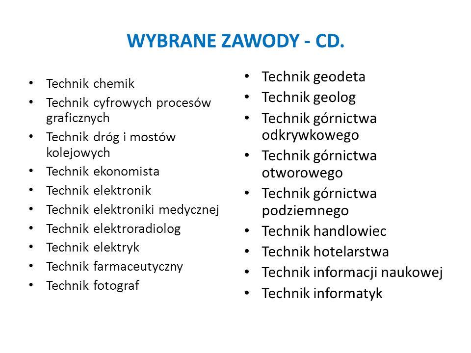 WYBRANE ZAWODY - CD. Technik chemik Technik cyfrowych procesów graficznych Technik dróg i mostów kolejowych Technik ekonomista Technik elektronik Tech