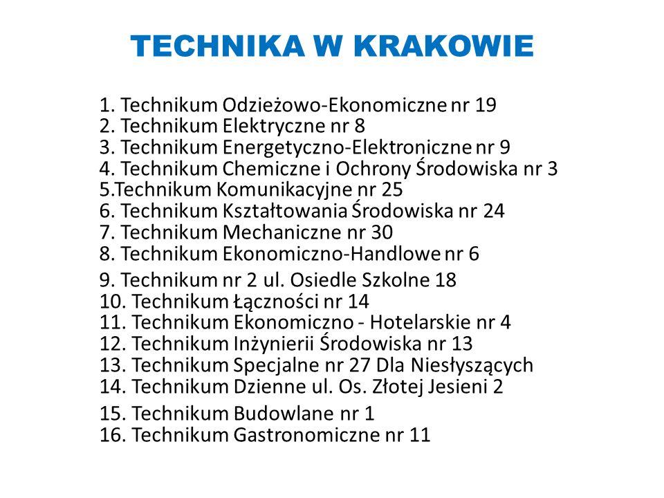 TECHNIKA W KRAKOWIE 1. Technikum Odzieżowo-Ekonomiczne nr 19 2. Technikum Elektryczne nr 8 3. Technikum Energetyczno-Elektroniczne nr 9 4. Technikum C