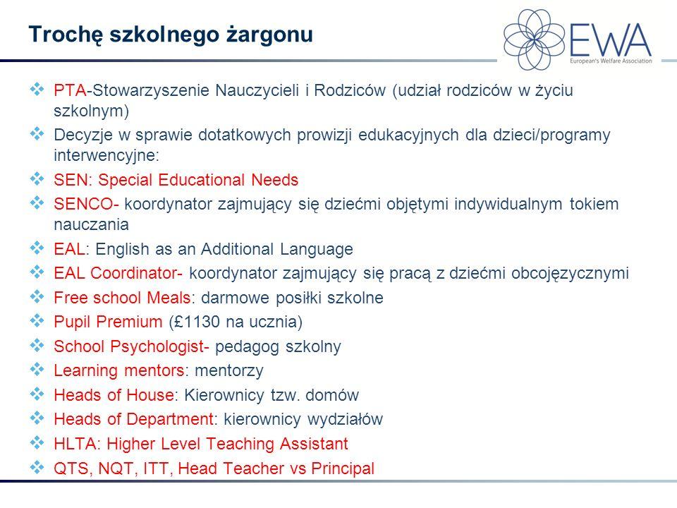 Trochę szkolnego żargonu  PTA-Stowarzyszenie Nauczycieli i Rodziców (udział rodziców w życiu szkolnym)  Decyzje w sprawie dotatkowych prowizji eduka