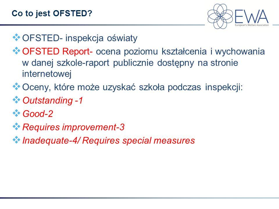  OFSTED- inspekcja oświaty  OFSTED Report- ocena poziomu kształcenia i wychowania w danej szkole-raport publicznie dostępny na stronie internetowej