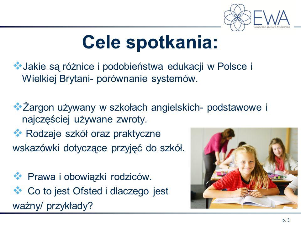 Cele spotkania:  Jakie są różnice i podobieństwa edukacji w Polsce i Wielkiej Brytani- porównanie systemów.  Żargon używany w szkołach angielskich-