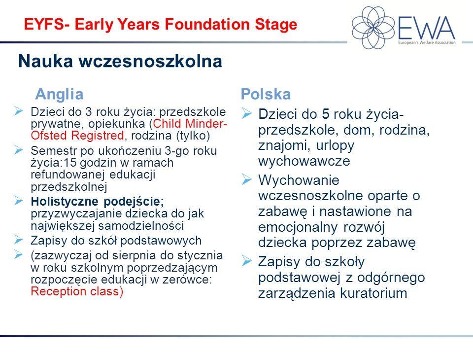 EYFS- Early Years Foundation Stage Anglia  Dzieci do 3 roku życia: przedszkole prywatne, opiekunka (Child Minder- Ofsted Registred, rodzina (tylko) 