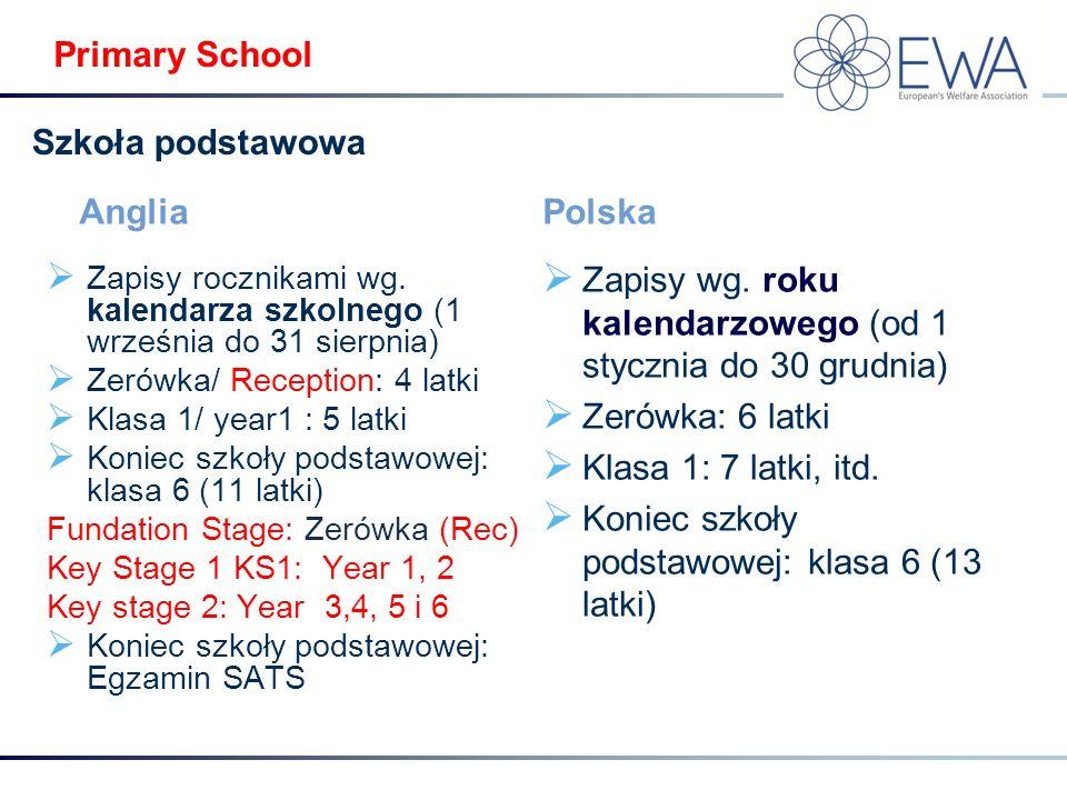 Primary School Anglia  Zapisy rocznikami wg. kalendarza szkolnego (1 września do 31 sierpnia)  Zerówka/ Reception: 4 latki  Klasa 1/ year1 : 5 latk