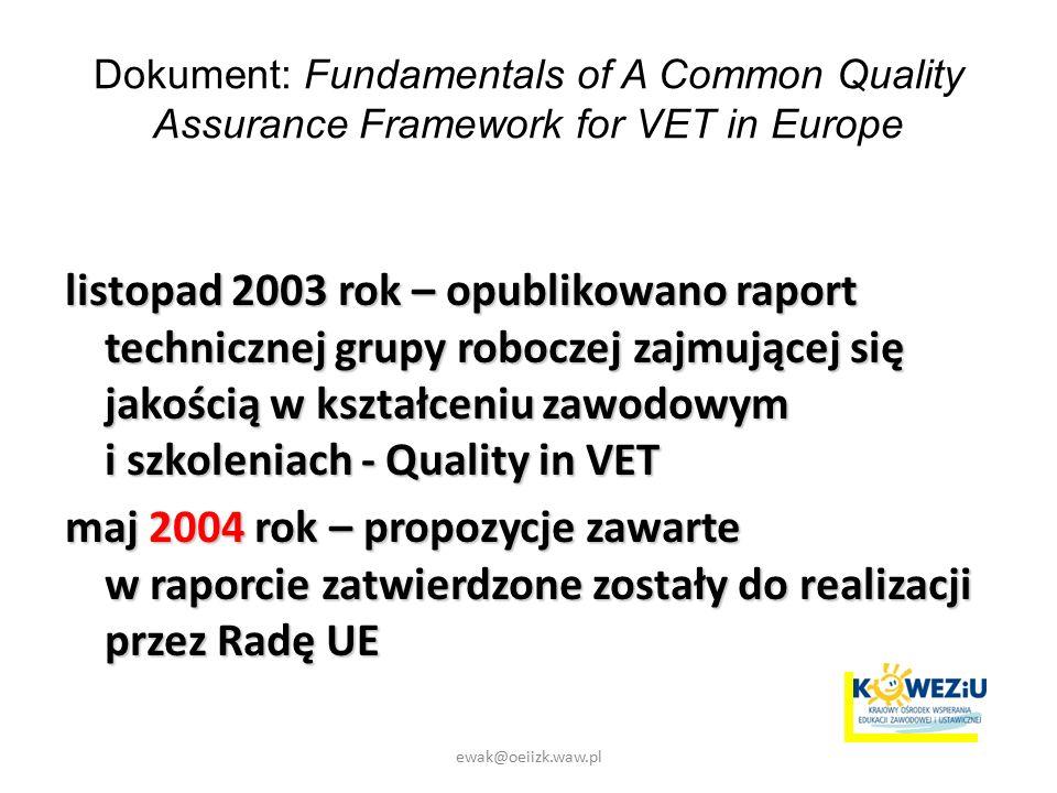 Dokument: Fundamentals of A Common Quality Assurance Framework for VET in Europe listopad 2003 rok – opublikowano raport technicznej grupy roboczej zajmującej się jakością w kształceniu zawodowym i szkoleniach - Quality in VET maj 2004 rok – propozycje zawarte w raporcie zatwierdzone zostały do realizacji przez Radę UE ewak@oeiizk.waw.pl