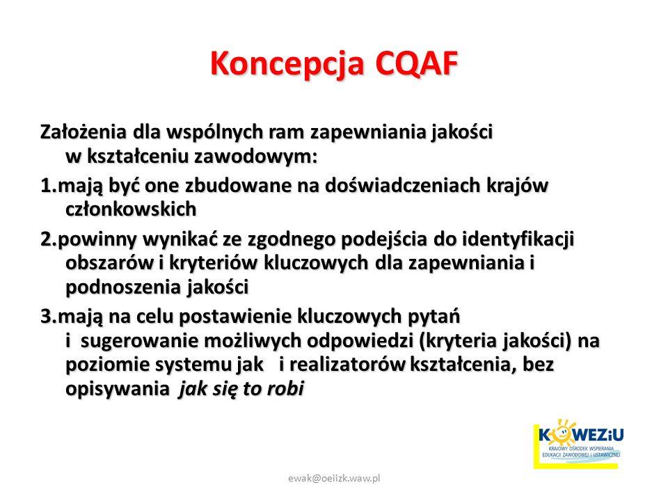Koncepcja CQAF Założenia dla wspólnych ram zapewniania jakości w kształceniu zawodowym: 1.mają być one zbudowane na doświadczeniach krajów członkowskich 2.powinny wynikać ze zgodnego podejścia do identyfikacji obszarów i kryteriów kluczowych dla zapewniania i podnoszenia jakości 3.mają na celu postawienie kluczowych pytań i sugerowanie możliwych odpowiedzi (kryteria jakości) na poziomie systemu jak i realizatorów kształcenia, bez opisywania jak się to robi ewak@oeiizk.waw.pl