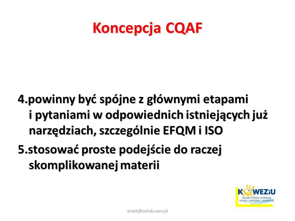Koncepcja CQAF 4.powinny być spójne z głównymi etapami i pytaniami w odpowiednich istniejących już narzędziach, szczególnie EFQM i ISO 5.stosować proste podejście do raczej skomplikowanej materii ewak@oeiizk.waw.pl