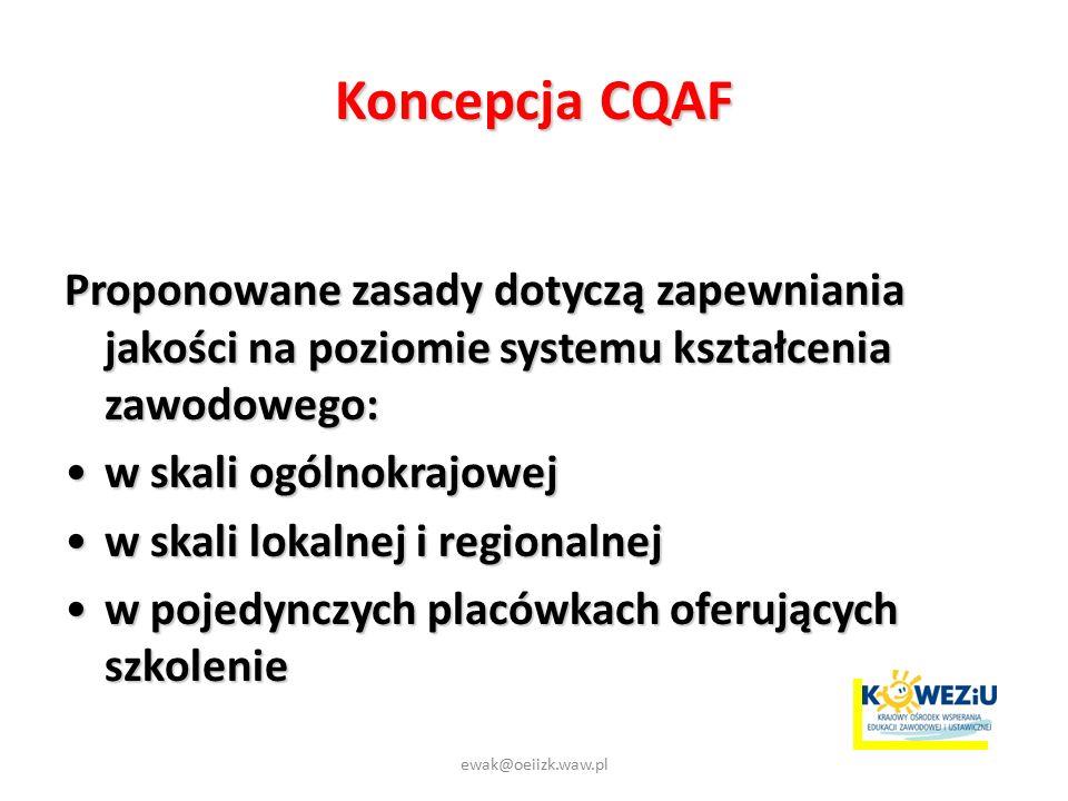 Koncepcja CQAF Proponowane zasady dotyczą zapewniania jakości na poziomie systemu kształcenia zawodowego: w skali ogólnokrajowejw skali ogólnokrajowej w skali lokalnej i regionalnejw skali lokalnej i regionalnej w pojedynczych placówkach oferujących szkoleniew pojedynczych placówkach oferujących szkolenie ewak@oeiizk.waw.pl