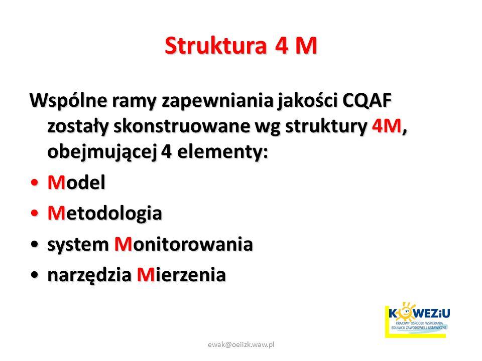 Struktura 4 M Wspólne ramy zapewniania jakości CQAF zostały skonstruowane wg struktury 4M, obejmującej 4 elementy: ModelModel MetodologiaMetodologia system Monitorowaniasystem Monitorowania narzędzia Mierzenianarzędzia Mierzenia ewak@oeiizk.waw.pl