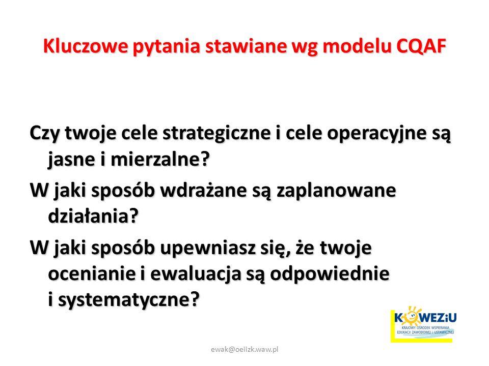 Kluczowe pytania stawiane wg modelu CQAF Czy twoje cele strategiczne i cele operacyjne są jasne i mierzalne.