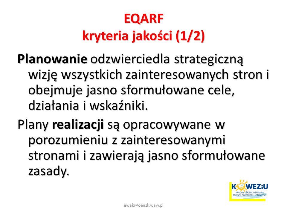 EQARF kryteria jakości (1/2) Planowanie odzwierciedla strategiczną wizję wszystkich zainteresowanych stron i obejmuje jasno sformułowane cele, działania i wskaźniki.