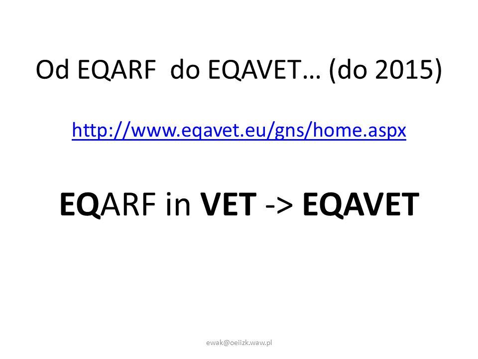 Od EQARF do EQAVET… (do 2015) http://www.eqavet.eu/gns/home.aspx EQARF in VET -> EQAVET ewak@oeiizk.waw.pl
