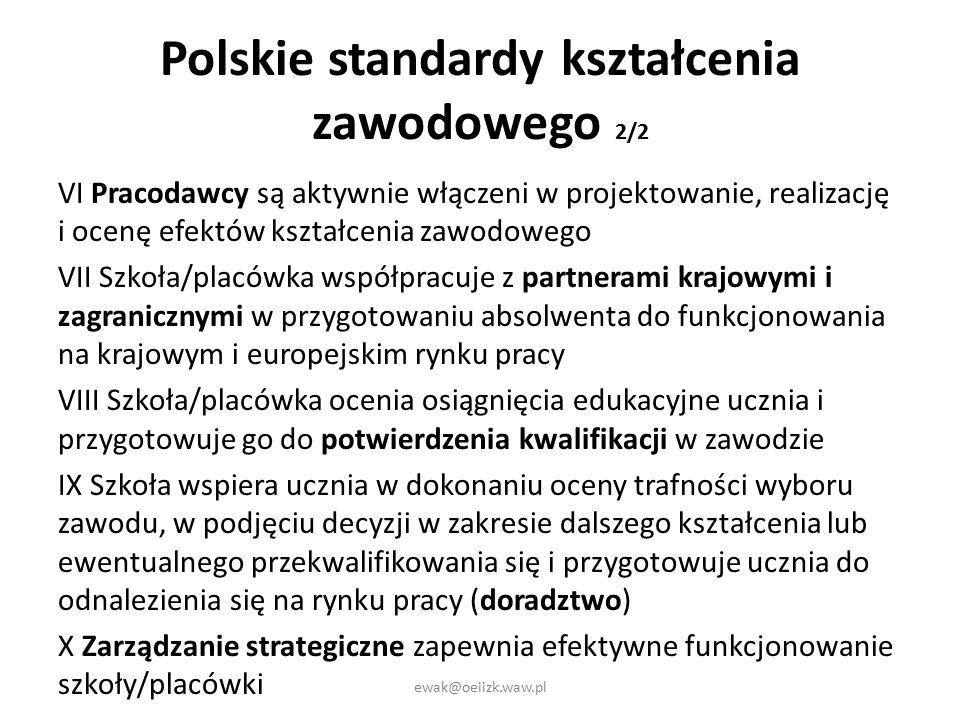Polskie standardy kształcenia zawodowego 2/2 VI Pracodawcy są aktywnie włączeni w projektowanie, realizację i ocenę efektów kształcenia zawodowego VII Szkoła/placówka współpracuje z partnerami krajowymi i zagranicznymi w przygotowaniu absolwenta do funkcjonowania na krajowym i europejskim rynku pracy VIII Szkoła/placówka ocenia osiągnięcia edukacyjne ucznia i przygotowuje go do potwierdzenia kwalifikacji w zawodzie IX Szkoła wspiera ucznia w dokonaniu oceny trafności wyboru zawodu, w podjęciu decyzji w zakresie dalszego kształcenia lub ewentualnego przekwalifikowania się i przygotowuje ucznia do odnalezienia się na rynku pracy (doradztwo) X Zarządzanie strategiczne zapewnia efektywne funkcjonowanie szkoły/placówki ewak@oeiizk.waw.pl
