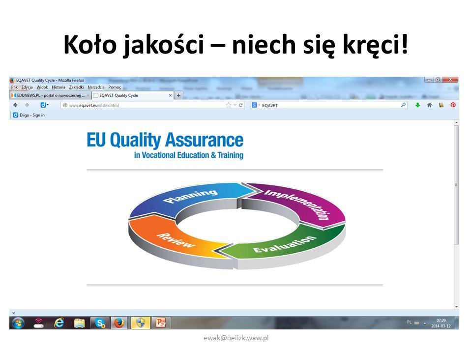 Koło jakości – niech się kręci! ewak@oeiizk.waw.pl