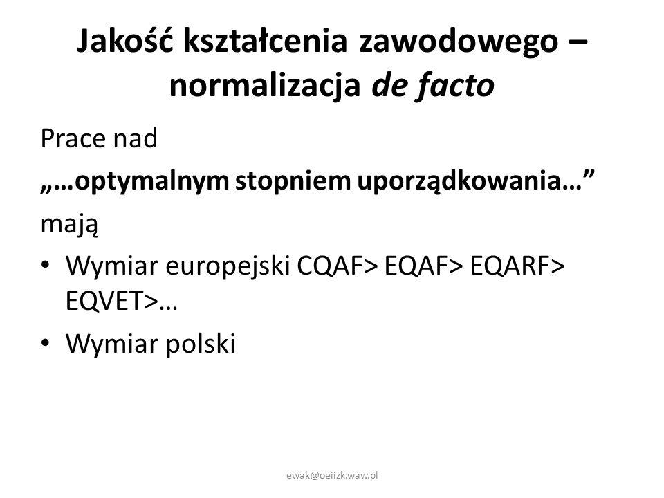 """Jakość kształcenia zawodowego – normalizacja de facto Prace nad """"…optymalnym stopniem uporządkowania… mają Wymiar europejski CQAF> EQAF> EQARF> EQVET>… Wymiar polski ewak@oeiizk.waw.pl"""