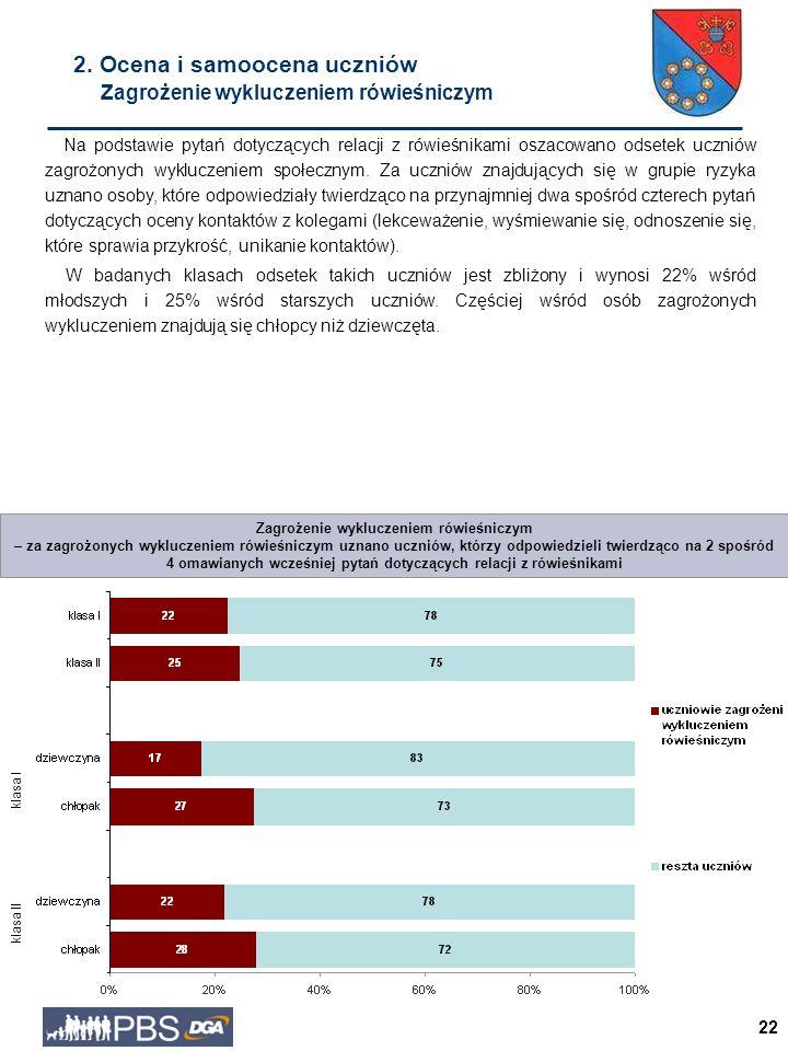 22 Na podstawie pytań dotyczących relacji z rówieśnikami oszacowano odsetek uczniów zagrożonych wykluczeniem społecznym.
