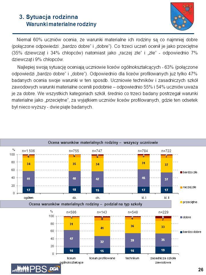 """26 Niemal 60% uczniów ocenia, że warunki materialne ich rodziny są co najmniej dobre (połączone odpowiedzi: """"bardzo dobre i """"dobre )."""