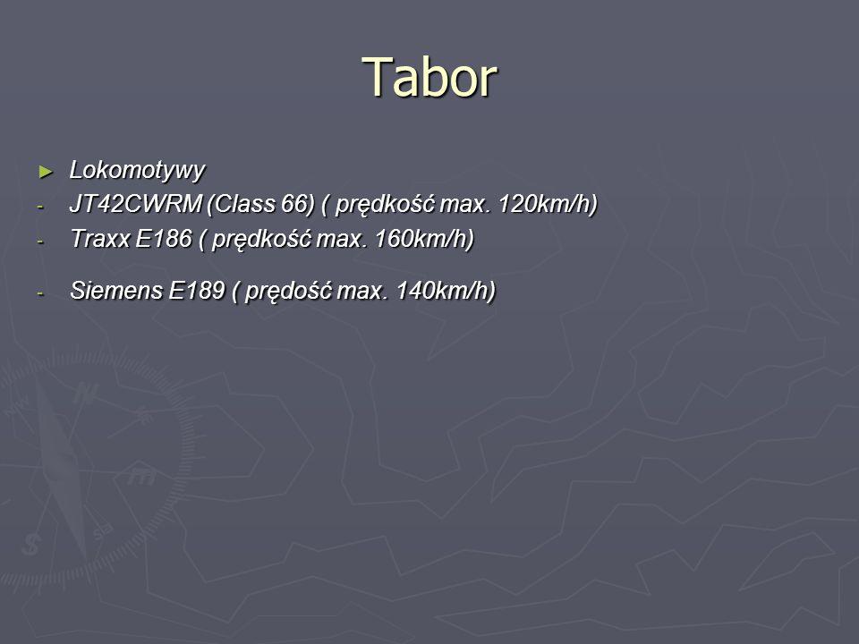 Tabor ► Lokomotywy - JT42CWRM (Class 66) ( prędkość max. 120km/h) - Traxx E186 ( prędkość max. 160km/h) - Siemens E189 ( prędość max. 140km/h)