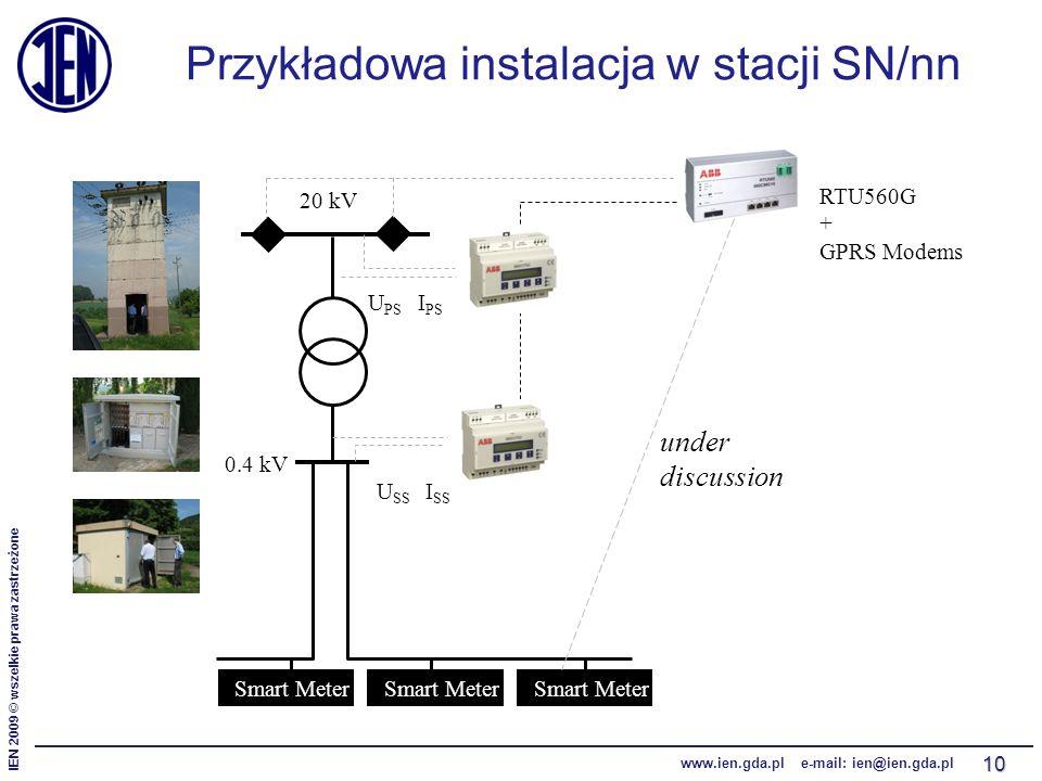 IEN 2009 © wszelkie prawa zastrzeżone www.ien.gda.pl e-mail: ien@ien.gda.pl 10 Przykładowa instalacja w stacji SN/nn 20 kV 0.4 kV U SS I SS Smart Meter U PS I PS RTU560G + GPRS Modems under discussion