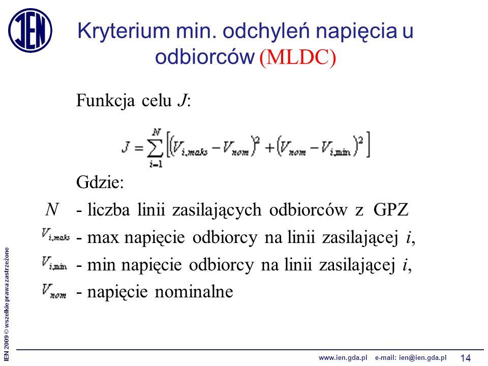 IEN 2009 © wszelkie prawa zastrzeżone www.ien.gda.pl e-mail: ien@ien.gda.pl Kryterium min. odchyleń napięcia u odbiorców (MLDC) Funkcja celu J: Gdzie: