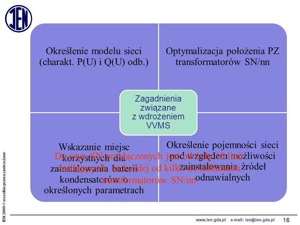 IEN 2009 © wszelkie prawa zastrzeżone www.ien.gda.pl e-mail: ien@ien.gda.pl 16 Określenie modelu sieci (charakt. P(U) i Q(U) odb.) Optymalizacja położ