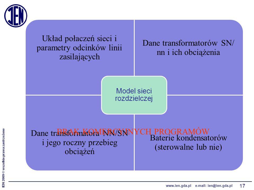 IEN 2009 © wszelkie prawa zastrzeżone www.ien.gda.pl e-mail: ien@ien.gda.pl 17 Układ połaczeń sieci i parametry odcinków linii zasilających Dane trans