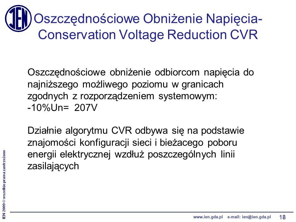 IEN 2009 © wszelkie prawa zastrzeżone www.ien.gda.pl e-mail: ien@ien.gda.pl Oszczędnościowe Obniżenie Napięcia- Conservation Voltage Reduction CVR 18