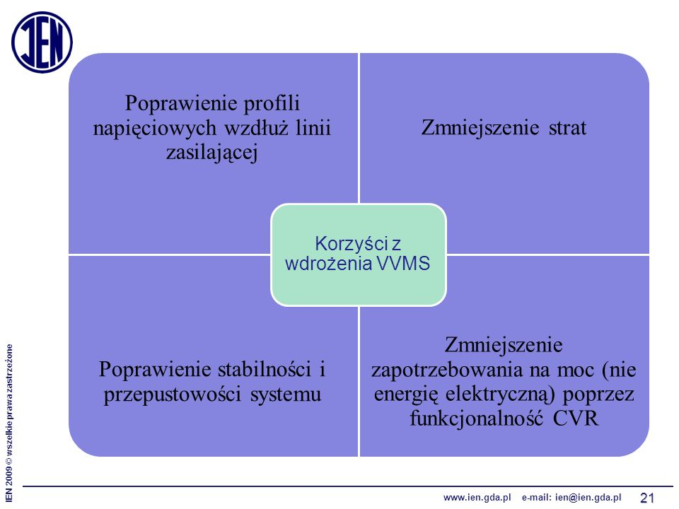 IEN 2009 © wszelkie prawa zastrzeżone www.ien.gda.pl e-mail: ien@ien.gda.pl 21 Poprawienie profili napięciowych wzdłuż linii zasilającej Zmniejszenie