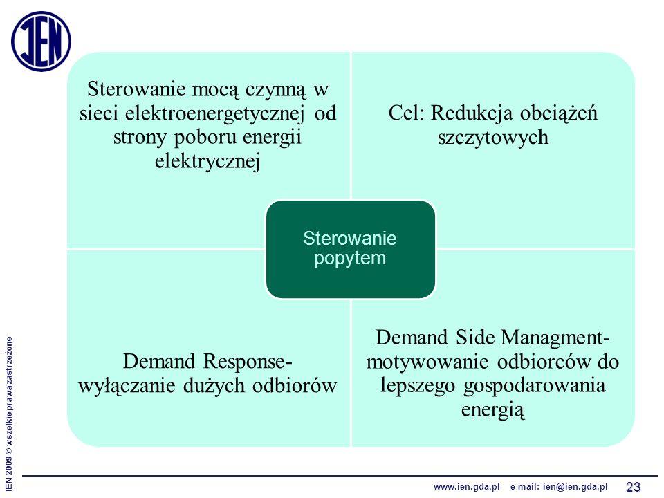 IEN 2009 © wszelkie prawa zastrzeżone www.ien.gda.pl e-mail: ien@ien.gda.pl 23 Sterowanie mocą czynną w sieci elektroenergetycznej od strony poboru energii elektrycznej Cel: Redukcja obciążeń szczytowych Demand Response- wyłączanie dużych odbiorów Demand Side Managment- motywowanie odbiorców do lepszego gospodarowania energią Sterowanie popytem