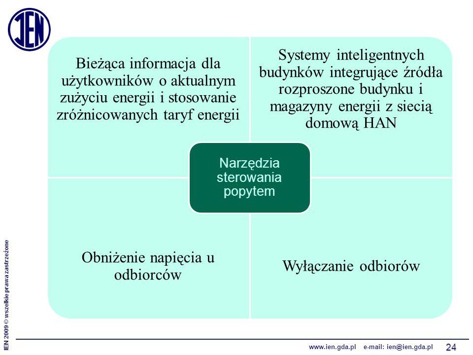 IEN 2009 © wszelkie prawa zastrzeżone www.ien.gda.pl e-mail: ien@ien.gda.pl 24 Bieżąca informacja dla użytkowników o aktualnym zużyciu energii i stosowanie zróżnicowanych taryf energii Systemy inteligentnych budynków integrujące źródła rozproszone budynku i magazyny energii z siecią domową HAN Obniżenie napięcia u odbiorców Wyłączanie odbiorów Narzędzia sterowania popytem