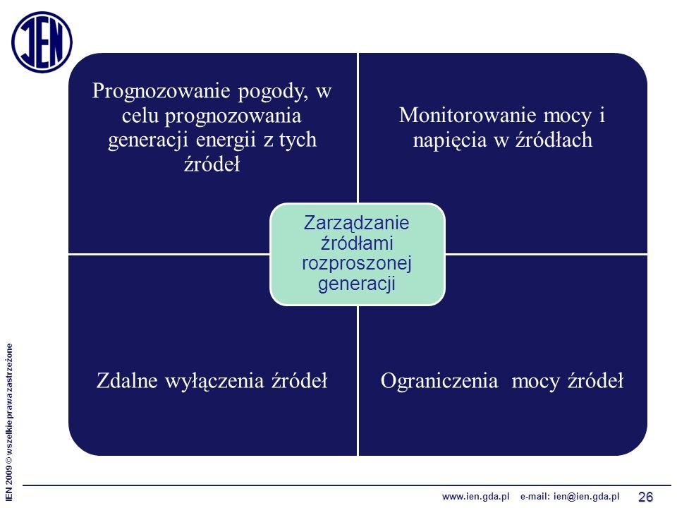 IEN 2009 © wszelkie prawa zastrzeżone www.ien.gda.pl e-mail: ien@ien.gda.pl 26 Prognozowanie pogody, w celu prognozowania generacji energii z tych źró