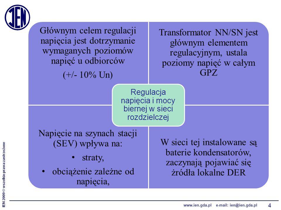 IEN 2009 © wszelkie prawa zastrzeżone www.ien.gda.pl e-mail: ien@ien.gda.pl 4 Głównym celem regulacji napięcia jest dotrzymanie wymaganych poziomów napięć u odbiorców (+/- 10% Un) Transformator NN/SN jest głównym elementem regulacyjnym, ustala poziomy napięć w całym GPZ Napięcie na szynach stacji (SEV) wpływa na: straty, obciążenie zależne od napięcia, W sieci tej instalowane są baterie kondensatorów, zaczynają pojawiać się żródła lokalne DER Regulacja napięcia i mocy biernej w sieci rozdzielczej
