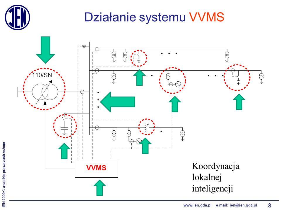 IEN 2009 © wszelkie prawa zastrzeżone www.ien.gda.pl e-mail: ien@ien.gda.pl 8 Działanie systemu VVMS Koordynacja lokalnej inteligencji