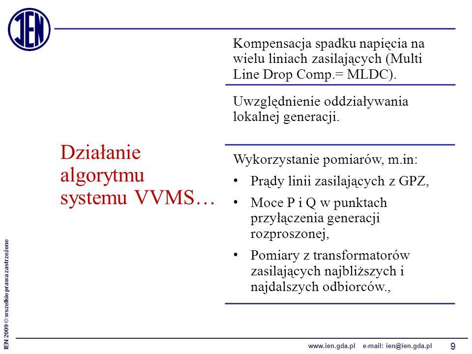 IEN 2009 © wszelkie prawa zastrzeżone www.ien.gda.pl e-mail: ien@ien.gda.pl 9 Działanie algorytmu systemu VVMS… Kompensacja spadku napięcia na wielu liniach zasilających (Multi Line Drop Comp.= MLDC).