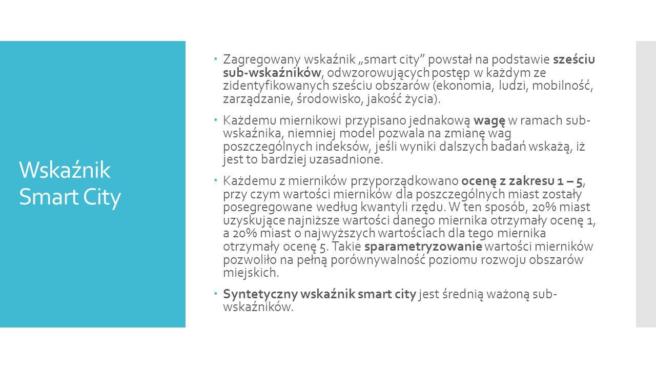"""Wskaźnik Smart City  Zagregowany wskaźnik """"smart city powstał na podstawie sześciu sub-wskaźników, odwzorowujących postęp w każdym ze zidentyfikowanych sześciu obszarów (ekonomia, ludzi, mobilność, zarządzanie, środowisko, jakość życia)."""