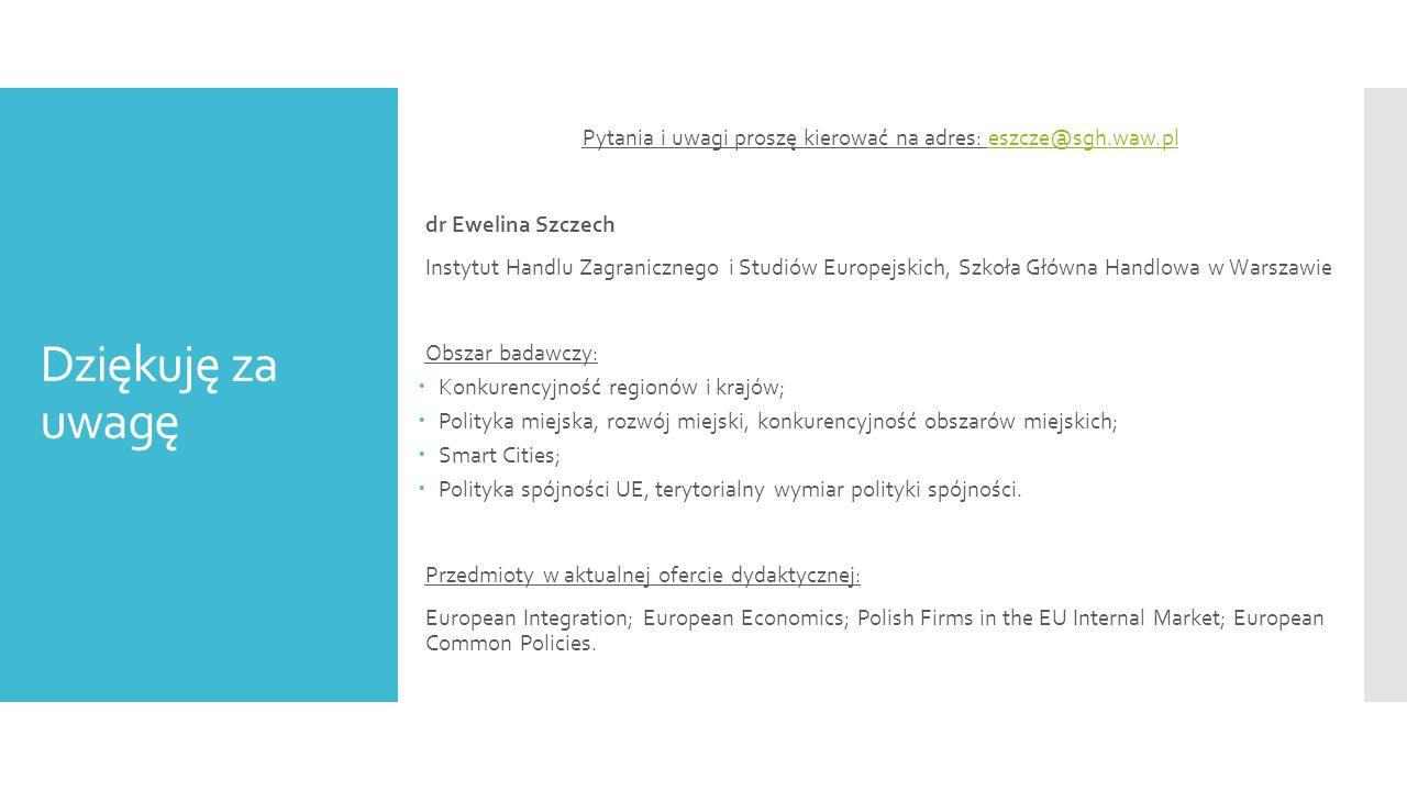 Dziękuję za uwagę Pytania i uwagi proszę kierować na adres: eszcze@sgh.waw.pleszcze@sgh.waw.pl dr Ewelina Szczech Instytut Handlu Zagranicznego i Studiów Europejskich, Szkoła Główna Handlowa w Warszawie Obszar badawczy:  Konkurencyjność regionów i krajów;  Polityka miejska, rozwój miejski, konkurencyjność obszarów miejskich;  Smart Cities;  Polityka spójności UE, terytorialny wymiar polityki spójności.