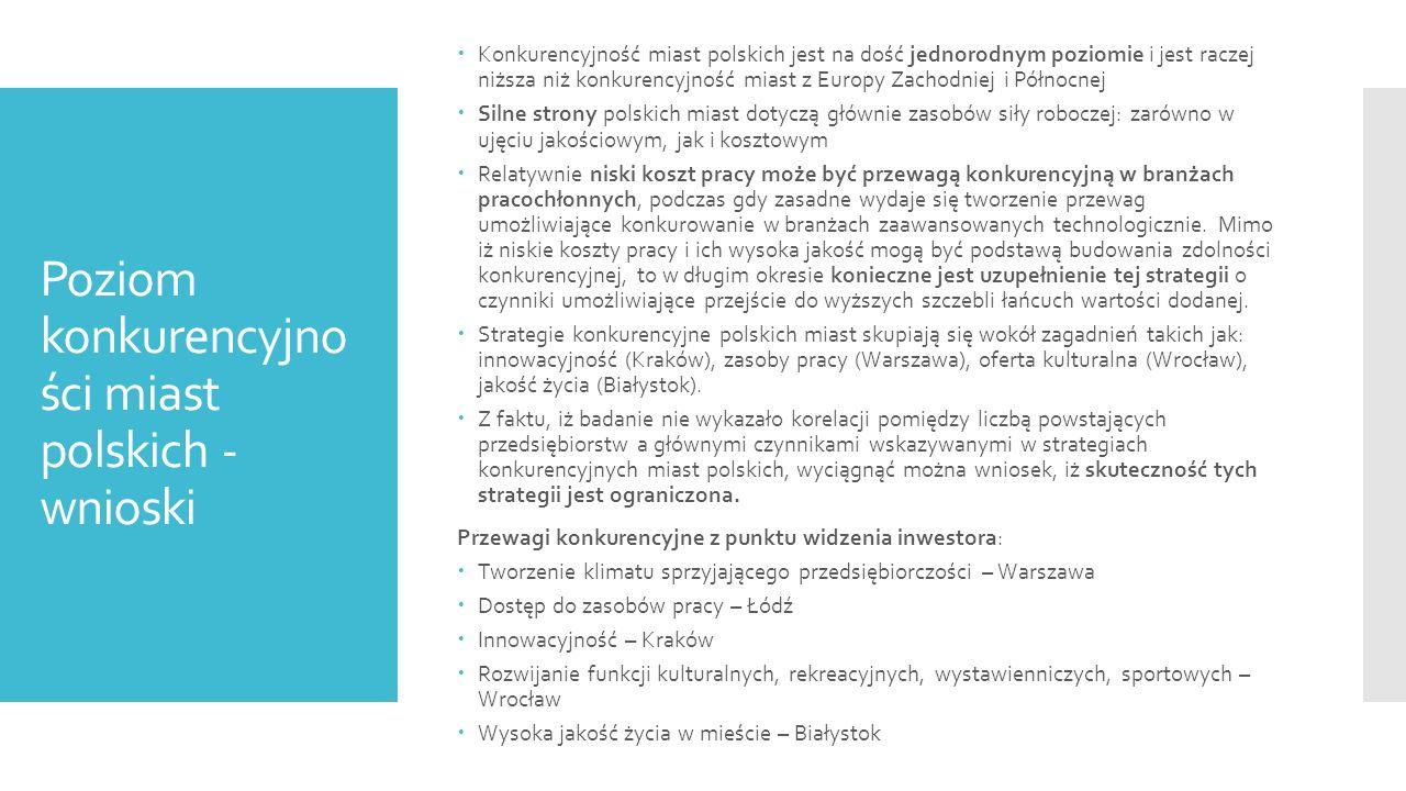 Poziom konkurencyjno ści miast polskich - wnioski  Konkurencyjność miast polskich jest na dość jednorodnym poziomie i jest raczej niższa niż konkurencyjność miast z Europy Zachodniej i Północnej  Silne strony polskich miast dotyczą głównie zasobów siły roboczej: zarówno w ujęciu jakościowym, jak i kosztowym  Relatywnie niski koszt pracy może być przewagą konkurencyjną w branżach pracochłonnych, podczas gdy zasadne wydaje się tworzenie przewag umożliwiające konkurowanie w branżach zaawansowanych technologicznie.