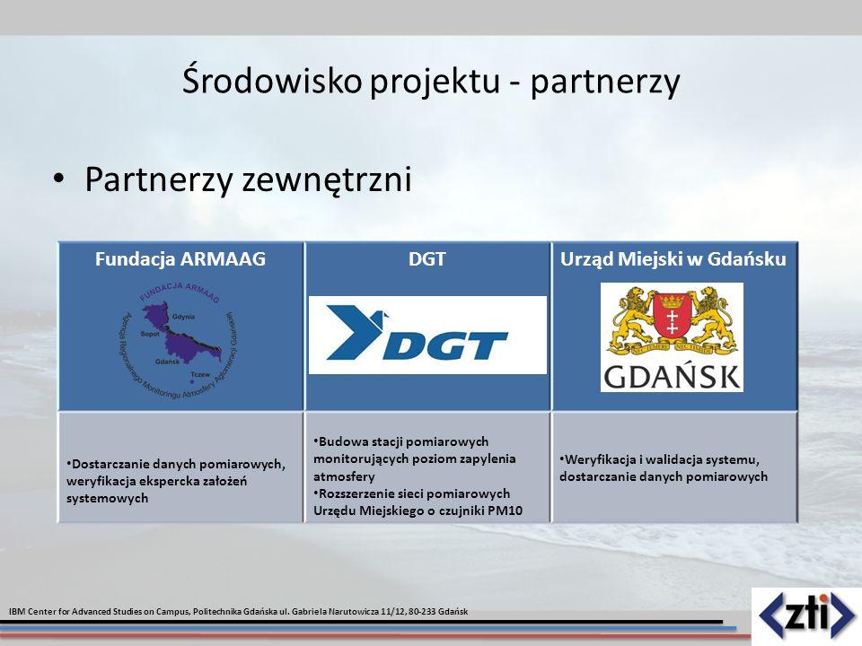 Partnerzy zewnętrzni Fundacja ARMAAGDGTUrząd Miejski w Gdańsku Dostarczanie danych pomiarowych, weryfikacja ekspercka założeń systemowych Budowa stacji pomiarowych monitorujących poziom zapylenia atmosfery Rozszerzenie sieci pomiarowych Urzędu Miejskiego o czujniki PM10 Weryfikacja i walidacja systemu, dostarczanie danych pomiarowych Środowisko projektu - partnerzy IBM Center for Advanced Studies on Campus, Politechnika Gdańska ul.