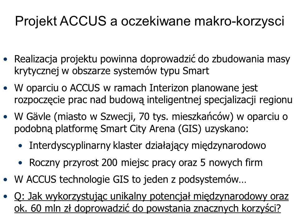 Projekt ACCUS a oczekiwane makro-korzysci Realizacja projektu powinna doprowadzić do zbudowania masy krytycznej w obszarze systemów typu Smart W oparciu o ACCUS w ramach Interizon planowane jest rozpoczęcie prac nad budową inteligentnej specjalizacji regionu W Gävle (miasto w Szwecji, 70 tys.