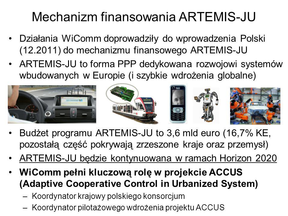 Mechanizm finansowania ARTEMIS-JU Działania WiComm doprowadziły do wprowadzenia Polski (12.2011) do mechanizmu finansowego ARTEMIS-JU ARTEMIS-JU to forma PPP dedykowana rozwojowi systemów wbudowanych w Europie (i szybkie wdrożenia globalne) Budżet programu ARTEMIS-JU to 3,6 mld euro (16,7% KE, pozostałą część pokrywają zrzeszone kraje oraz przemysł) ARTEMIS-JU będzie kontynuowana w ramach Horizon 2020 WiComm pełni kluczową rolę w projekcie ACCUS (Adaptive Cooperative Control in Urbanized System) –Koordynator krajowy polskiego konsorcjum –Koordynator pilotażowego wdrożenia projektu ACCUS