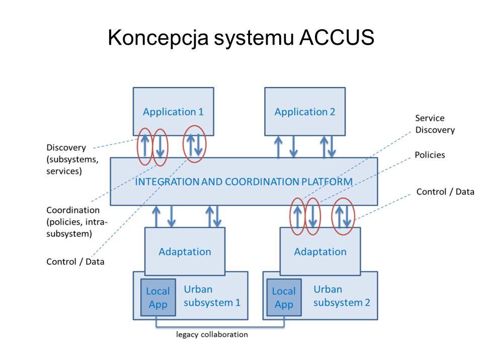 Koncepcja systemu ACCUS