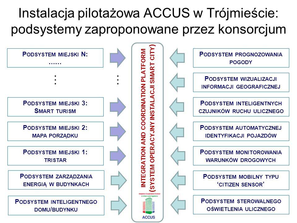 Instalacja pilotażowa ACCUS w Trójmieście: podsystemy zaproponowane przez konsorcjum P ODSYSTEM MOBILNY TYPU ' CITIZEN SENSOR ' P ODSYSTEM PROGNOZOWANIA POGODY P ODSYSTEM INTELIGENTNYCH CZUJNIKÓW RUCHU ULICZNEGO P ODSYSTEM STEROWALNEGO OŚWIETLENIA ULICZNEGO P ODSYSTEM AUTOMATYCZNEJ IDENTYFIKACJI POJAZDÓW P ODSYSTEM WIZUALIZACJI INFORMACJI GEOGRAFICZNEJ P ODSYSTEM MONITOROWANIA WARUNKÓW DROGOWYCH INTEGRATION AND COORDINATION PLATFORM ( SYSTEM OPERACYJNY INSTALACJI SMART CITY ) P ODSYSTEM INTELIGENTNEGO DOMU / BUDYNKU P ODSYSTEM ZARZĄDZANIA ENERGIĄ W BUDYNKACH P ODSYSTEM MIEJSKI 1: TRISTAR P ODSYSTEM MIEJSKI 2: MAPA PORZĄDKU P ODSYSTEM MIEJSKI 3: S MART TURISM P ODSYSTEM MIEJSKI N: …… ……