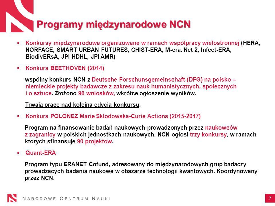 7 Programy międzynarodowe NCN  Konkursy międzynarodowe organizowane w ramach współpracy wielostronnej (HERA, NORFACE, SMART URBAN FUTURES, CHIST-ERA, M-era.