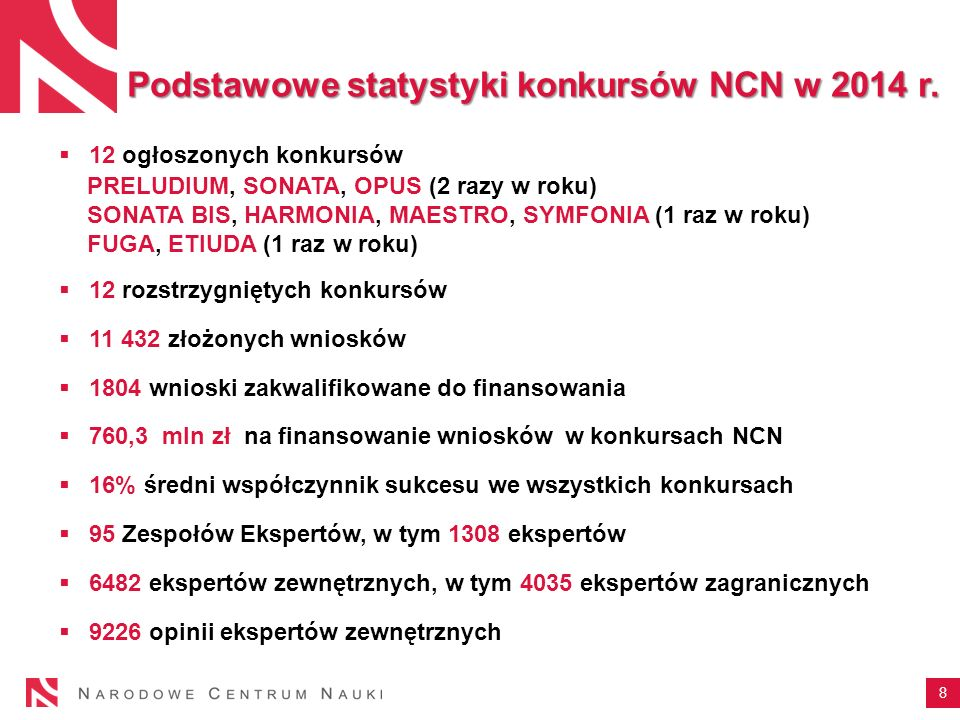 8 Podstawowe statystyki konkursów NCN w 2014 r.